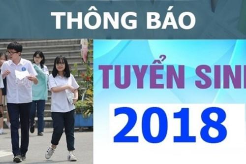ĐIỂM CHUẨN 2018 RĂNG IMPLANT MẤT BAO LÂU