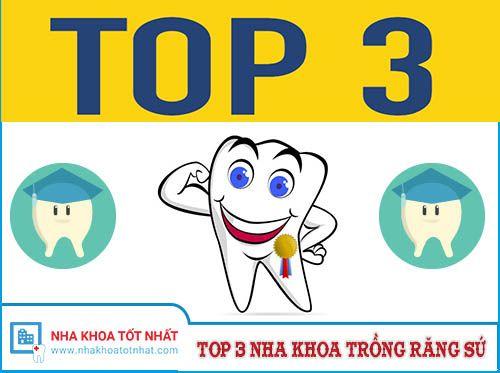 [REVIEW] Top 3 Nha Khoa Trồng Răng Sứ Tại Hà Nội